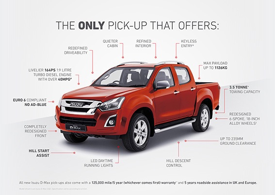 New ISUZU D-Max arrives at Derek Slack Motors